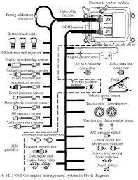 caterpillar ems diesel engine troubleshooting caterpillar ems