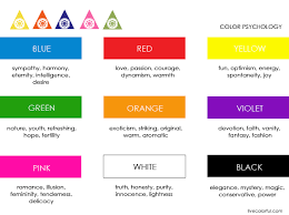 Color Meanings Chart Positive Color Psychology Live Colorful