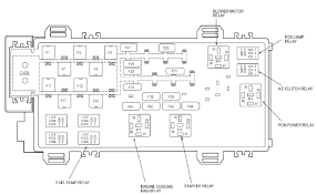 ford ranger fuse box diagram wiring diagrams 2010 ford ranger fuse diagram ricks auto repair advice ricks ford ranger fuse box diagram