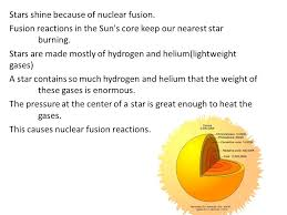 stars shine because of nuclear fusion