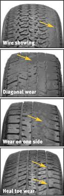 Tire Maintenance Toyo Tires Canada