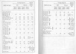 1937 ariel red hunter nh 350 wiring diagram