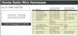 95 honda accord ex stereo wiring diagram diy enthusiasts wiring  at How To Replace Stereo Wiring Harness In 1995 Honda Accord