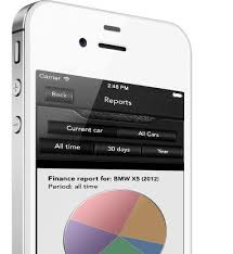 best carso pro images all cars organizers and tracking of all car finance actions in your iphone easily manage operations for different cars