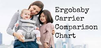 Ergo Baby Carrier Comparison Chart Ergobaby Comparison Chart Which Is Right For You Omni 360