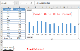 How To Insert Chart Title How To Create Dynamic Chart Title In Excel By Connecting To
