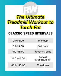 Thread Mill Chart Treadmill Workouts Hiit Treadmill Workouts For Weight Loss