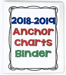 Anchor Chart Display Ideas Anchor Chart Solutions Upper Elementary Snapshots