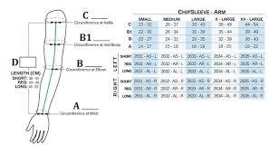 Arm Length Chart Sigvaris Chipsleeve Arm Oversleeve Bandages Plus