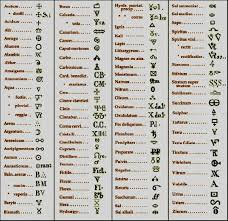 Occult Numerology Chart Numerology Calculator Chart Numerology Calc