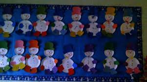 Birthday Chart Primary School For Nursery Pre Free Train And