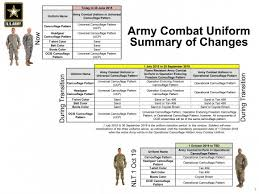 Army Ocp Size Chart Female Operational Camouflage Pattern Army Combat Uniforms