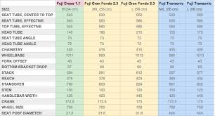 Fuji Size Chart Road Bike Road Bike Cycling Forums