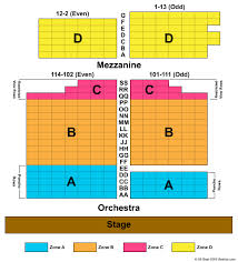 Blue Man Group Nyc Seating Chart Astor Place Theatre Seating Chart Astor Place Theatre