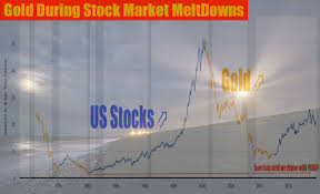 Silverseek Com Qoutes Charts Silverseek Com Qoutes Charts Price Of Gold During Recession Gold As A Hedge Against