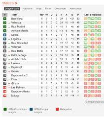 la liga time table page 1 line 17qq