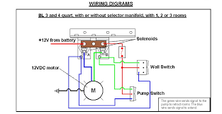 kwikee steps wiring diagram wiring diagram for you • i have a 2002 keystone laredo 25rl fifth wheel and the kwikee steps series 32 kwikee electric step wiring diagram