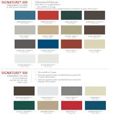 Mueller Metal Buildings Color Chart Cupola Kit Color Charts Cupolas For Roofs And Barns