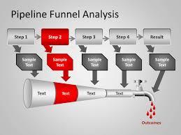 Funnel Powerpoint Template Free Pipeline Funnel Analysis Powerpoint Template Pptx Powerpoint