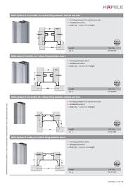 Hafele Kitchen Door Handles Gola System Profile