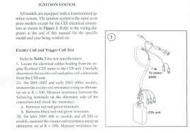how do i test a stator on a polaris sportsmanmodel already 2002 Polaris Sportsman 500 4x4 at 2002 Polaris 500 Ho Wiring Harness