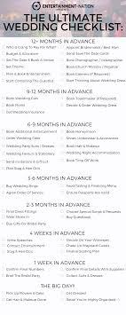 Wedding Detail Checklist The Ultimate Wedding Checklist