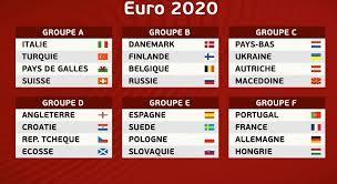 "Nadjib FcB on Twitter: ""رسميا مجموعات يورو 2021 المجموعة F 😳… """