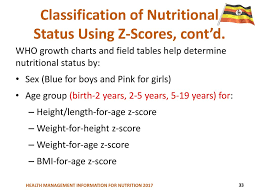 Who Weight For Age Chart 5 19 Introduction To The Nutrition Situation In Uganda Ppt Download