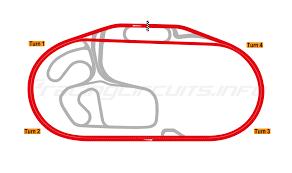 Charlotte Motor Speedway Racingcircuits Info
