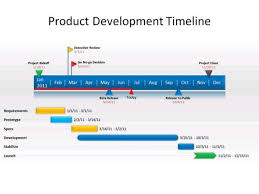 Powerpoint Office Timeline Free Powerpoint Add On Creates Superb Timeline Charts