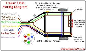 trailer wiring diagram 7 pin lambdarepos fair vvolf me 7 pin trailer plug light wiring diagram color code prepossessing
