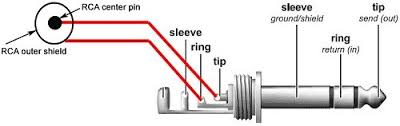 similiar trs connector diagram keywords trs connector plug schematic diagram