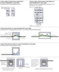 wiring diagram socket outlet wiring image wiring socket outlet wiring diagram five wire thermostat diagram g8 gt on wiring diagram socket outlet