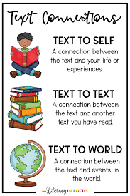 Increase Text Connections With Sentence Frames Literacy In