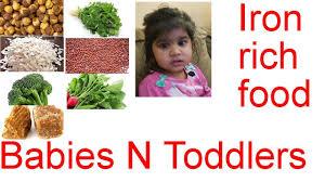 Iron Rich Foods Patient Handout Spanish List For Printable