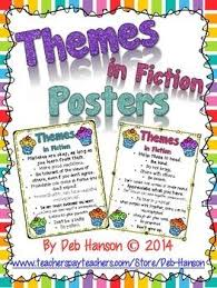 Themes In Literature Posters Free Teaching Themes