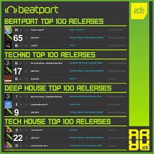 Techno Chart 2017 Our Ade 2017 Compilation Is Still Rising On 4 Beatport