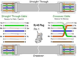 cat6 crossover wiring diagram images rj45 cat6 wiring diagram cat 6 wiring color code how to wire your house cat5e or cat6