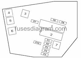 e60 glove box fuse diagram e60 image wiring diagram fuse and relay box diagram bmw e60 on e60 glove box fuse diagram
