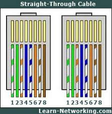 network cable wire diagram network image wiring wiring diagram for network cable the wiring diagram on network cable wire diagram