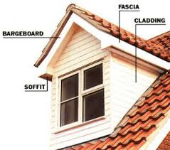 average cost to replace gutters. Delighful Replace Fascia And Soffit Costs Throughout Average Cost To Replace Gutters T