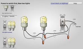 wiring diagram how to wire multiple electrical outlets alexiustoday Wiring Diagram For Multiple Outlets wiring diagram how to wire multiple electrical outlets basic outlet l 393436991bccd123 jpg wiring diagram for multiple gfci outlets