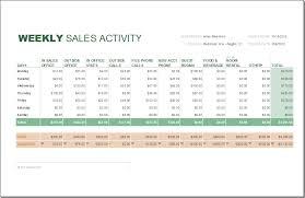 Sample Sales Weekly Report Actadiurna Info