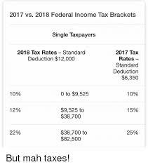 Federal Tax Chart 2017 2017 Vs 2018 Federal Income Tax Brackets Single Taxpayers
