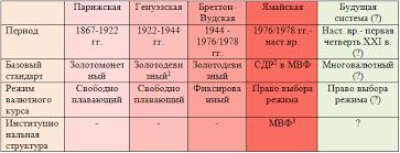 ВАЛЮТНАЯ ПОЛИТИКА РОССИИ ДВИЖЕНИЕ К ФИНАНСОВОЙ СТАБИЛЬНОСТИ И  17 04 2015 08 55 17