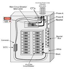 service panel upgrades tdr electric Electrical Circuit Breaker Panel main electrical panel diagram