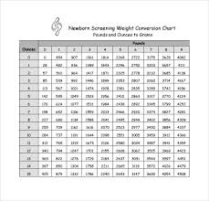 Sample Baby Weight Chart 7 Documents In Pdf