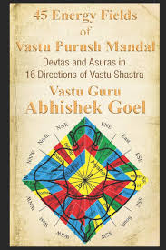 45 Energy Fields Of Vastu Purush Mandal Devtas And Asuras