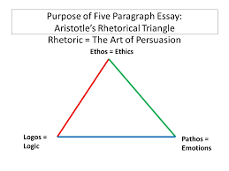 please take notes during this presentation ppt purpose of five paragraph essay aristotle s rhetorical triangle