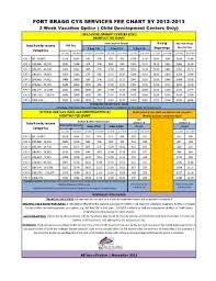 Ft Sill Cyss Late Fee Fill Online Printable Fillable